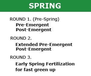 the fall preemergent u0026 treatment prevents weeds and winter grasses from germinating until the next prespring treatment